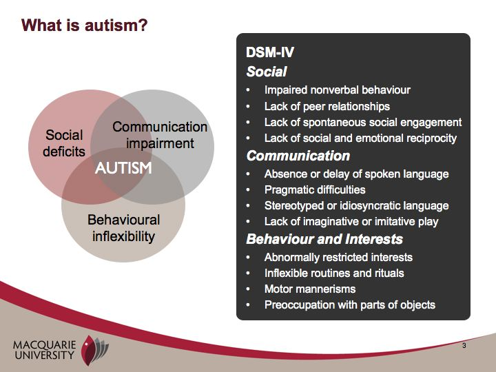 Us Announces 2 Autism Rate Again And >> Exactly How Many Ways Are There To Get An Autism Diagnosis