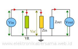 potensiometer-maximal-dan-penguat-garis-tegangan