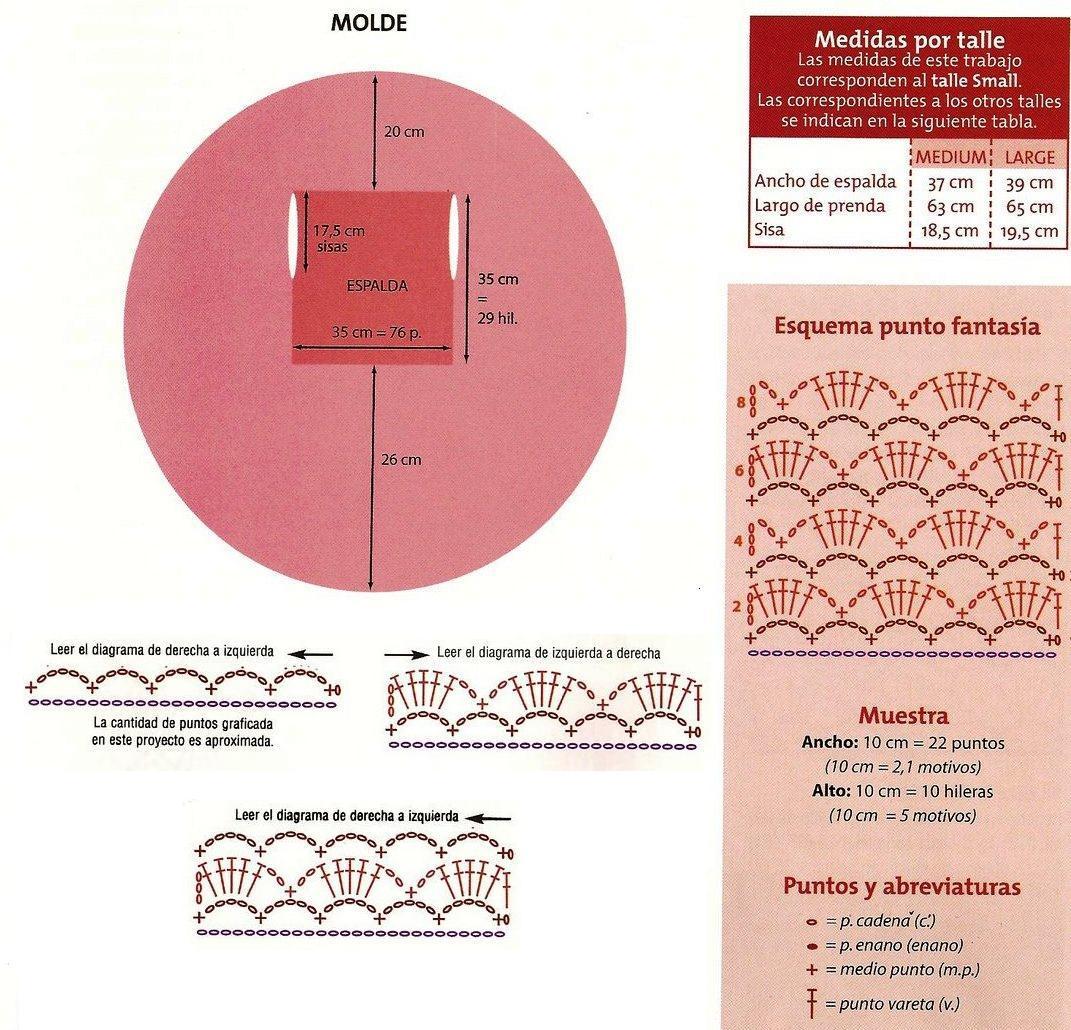 Patrones de Tejido Gratis - Chaleco circular