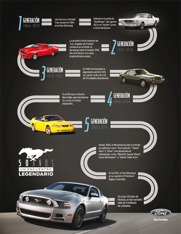 encuentro-legendario-50-años-Mustang-Ford-Abril-2014