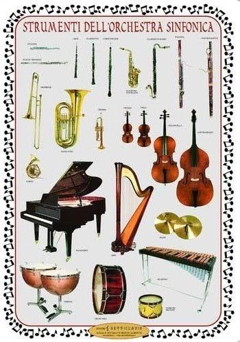 Minima musicalia gli strumenti della musica for Strumento del radiotecnico