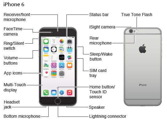 Где находится в айфоне диктофон