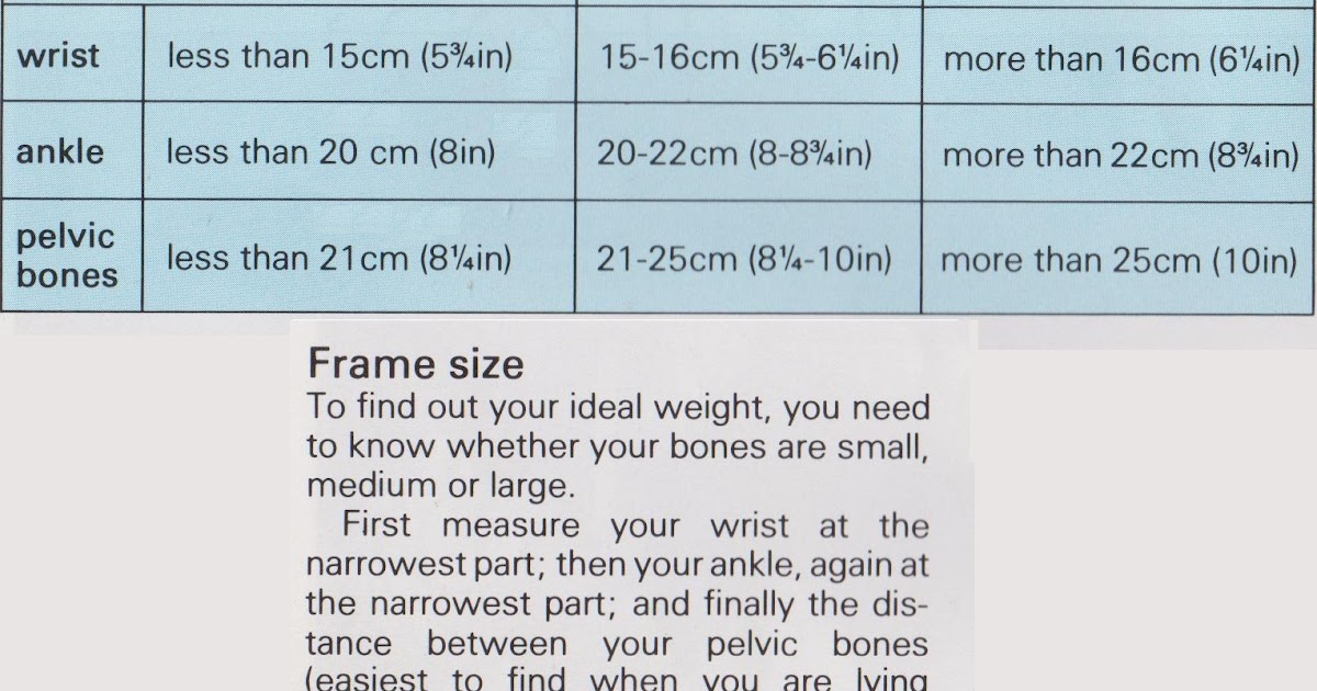 LOW CARB, FAT FAST, KETO, BANTING: BODY FRAME SIZE MEASUREMENTS