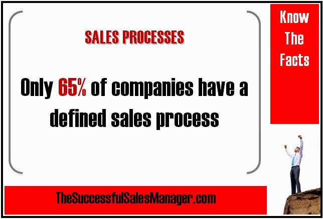 Sales Statistics On Sales Processes