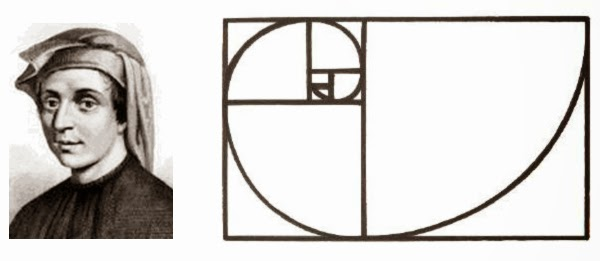 Grandes Matemáticos: Leonardo Fibonacci