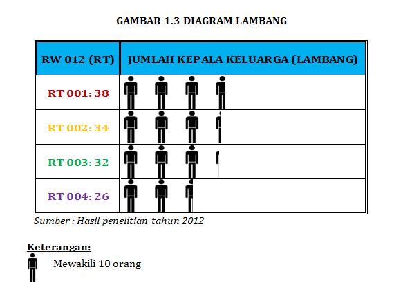 Diagram lambang statistik nunna mimi gambar diagram lambang ccuart Gallery