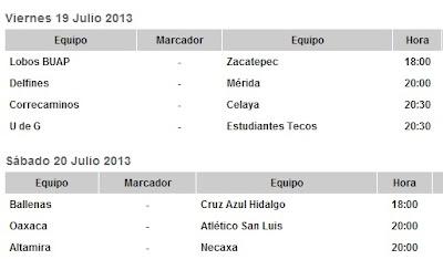 Jornada 1 Liga Ascenso MX