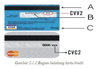 contoh makalah, kartu kredit, makalah kartu kredit, keamanan kartu kredit