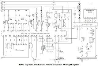 Wiring Diagrams - 2000 Toyota Land Cruiser Prado Electrical Wiring Diagram