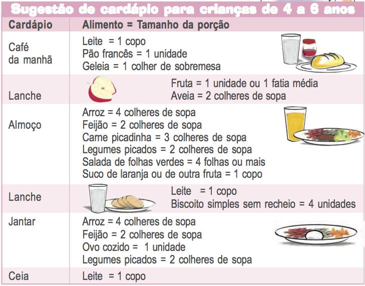 2 orientação nutricional de crianças com restrições alimentares 1