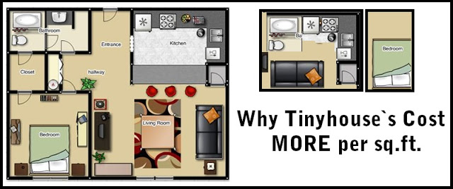 Why Tinyhouses Cost More Per Sq. FT.