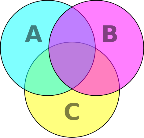 Contoh diagram venn komplemen idealstalist contoh diagram venn komplemen ccuart Image collections