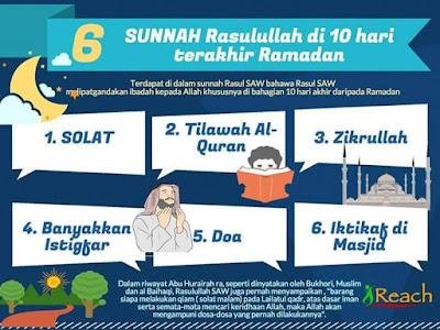 10 Hari Akhir Ramadhan