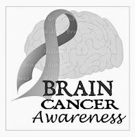 3 Big Brain Cancer Symptoms With Symbol Pictures