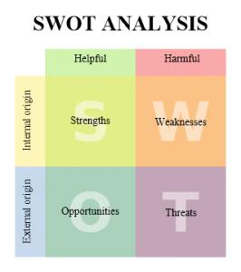 toys r us swot analysis Swot analysis of mattel and hasbro about swot analysis of mattel and hasbro.