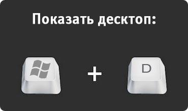 Горячие Клавиши в Windows: Переход к рабочему столу Windows