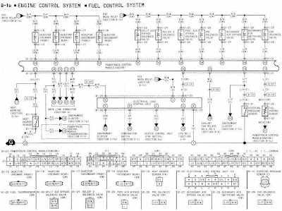 1994+Mazda+RX 7+Engine+Control+System+and+Fuel+Control+System+Wiring+Diagram 1994 mazda rx 7 engine control system and fuel control system wiring diagram for access control system at edmiracle.co