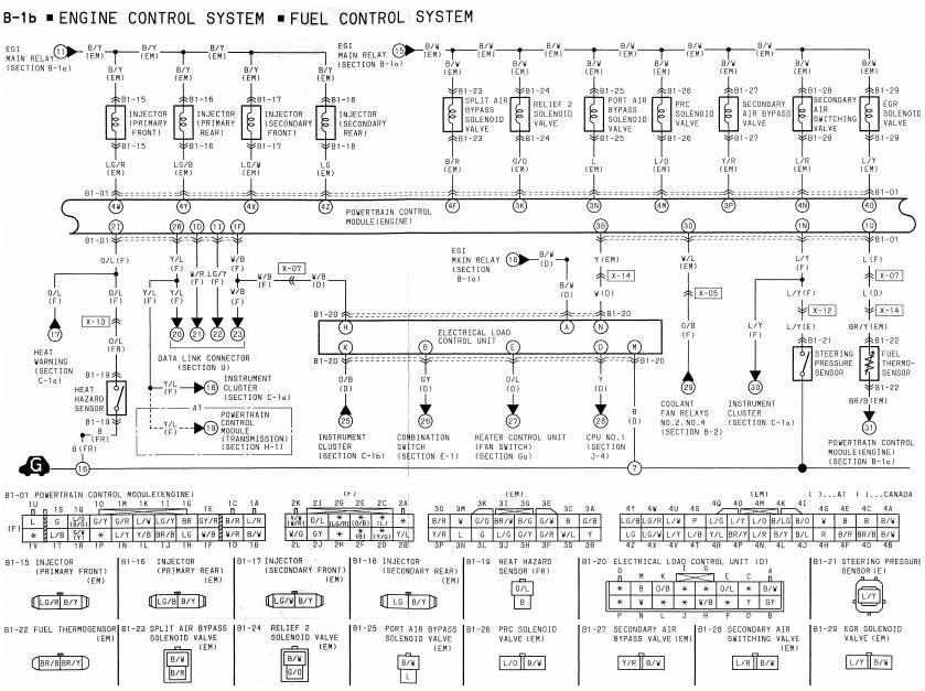1994 mazda rx 7 engine system and fuel system wiring diagram all about wiring