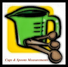 Cup & Spoon Measurements