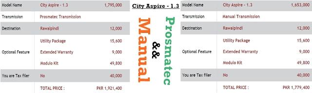 Honda City Aspire 1.3