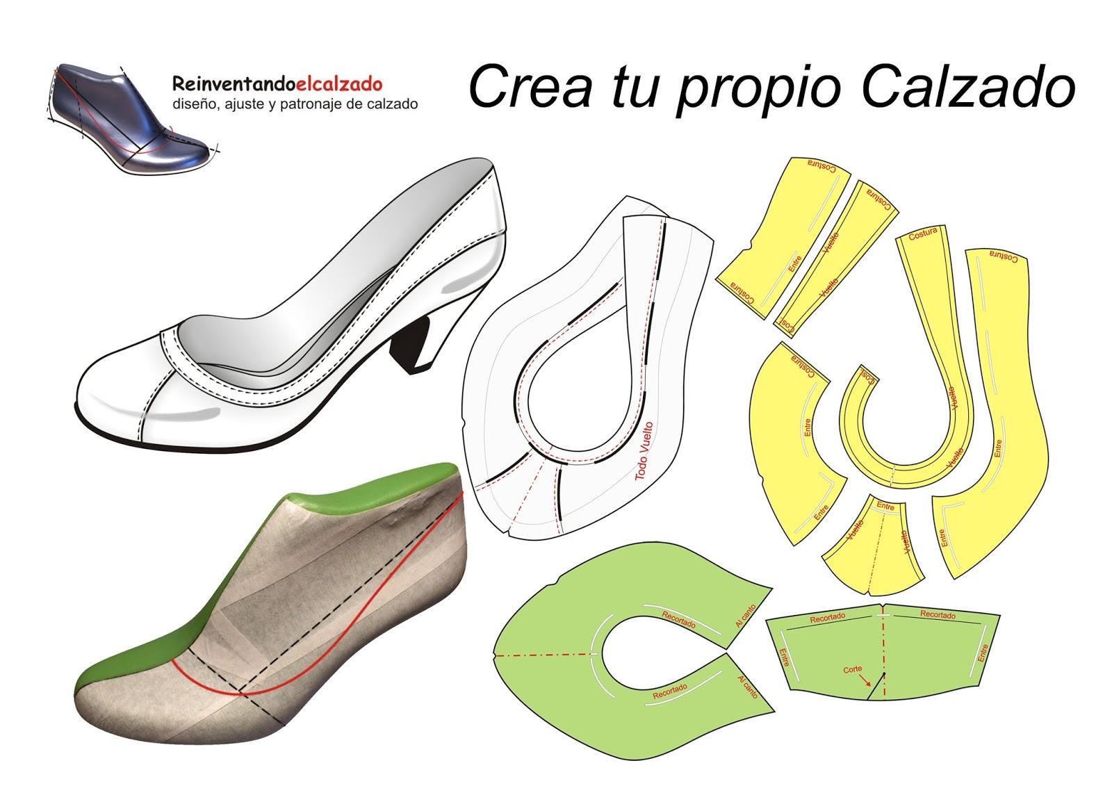 Zapatos, los Zapatos de Patricia - El Blog de Patricia : Curso ...