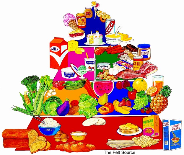 Healthy+diet+pyramid+for+teenagers