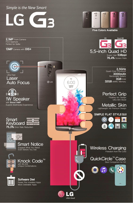 Fitur LG G3