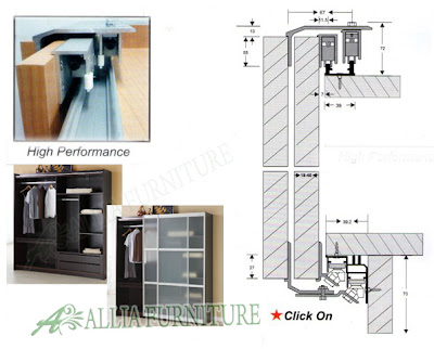 Rel Pintu Model Gantung