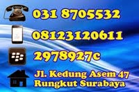 Rental Multimedia