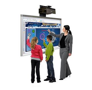 interaktif projector murah