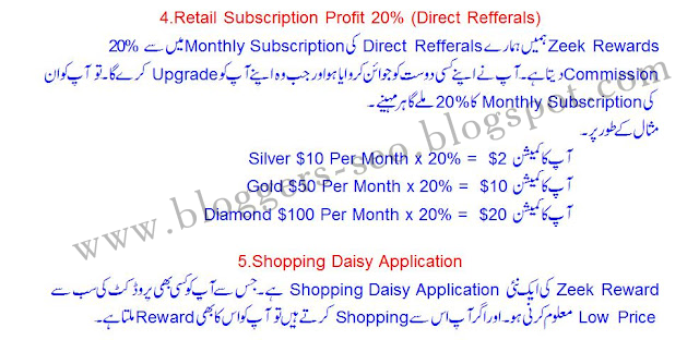 ZeekRewards in URDU Training 9