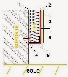 Esquema-de-colocação-da-armadura-pintar-a-casa