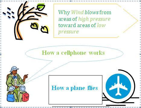 Example Of Explanation Text Tsunami English Direction