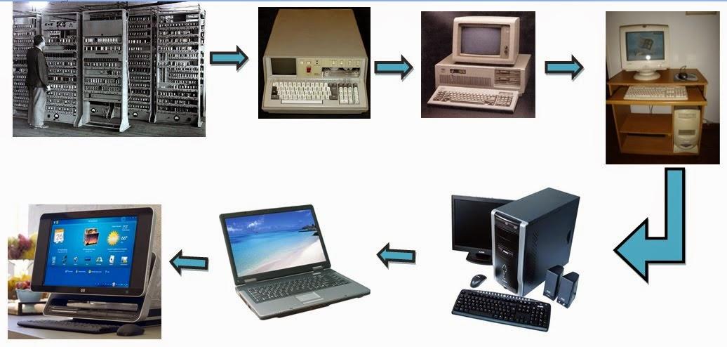 Avances tecnologicos computadoras - Fotos de ordenadores ...