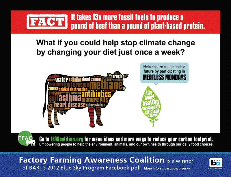 the negative effects of factory farms on the environment The effects of open net salmon farming are involved with fish farming the environment is very act exotic animals factory farming horses horse.