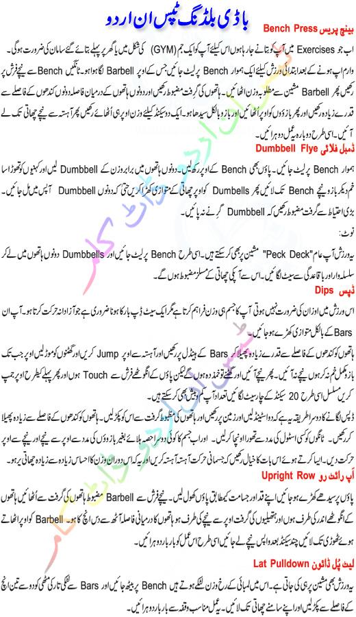 Training in urdu