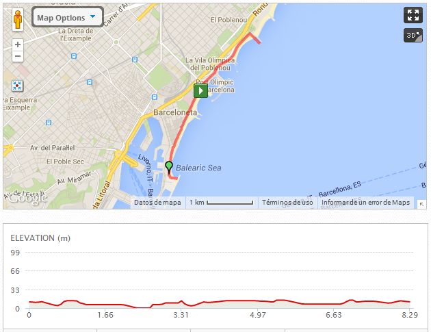 desvirtualizacionrunnera entreno running barcelona recorrido