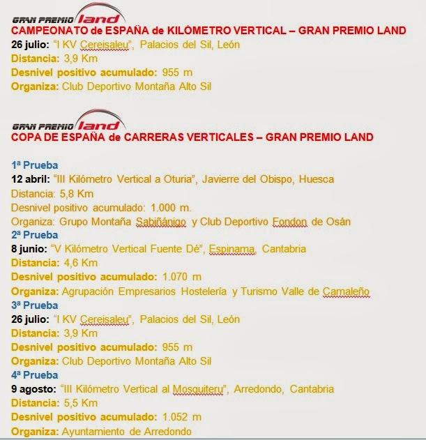 CIRCUITO CAMPEONATO Y COPA DE ESPAÑA KM VERTICAL