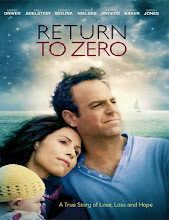 Return to Zero (2014) [Latino]