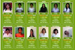 Cari Pembantu Online di Pembantu.Com