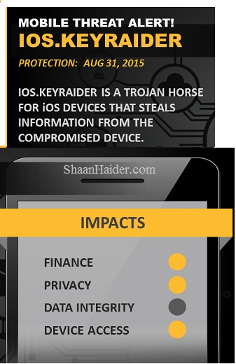 HOW TO : Check if You are Affected by KeyRaider iCloud Account Data Theft