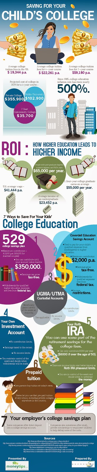 money tips 7 - Saving For Your Child's College