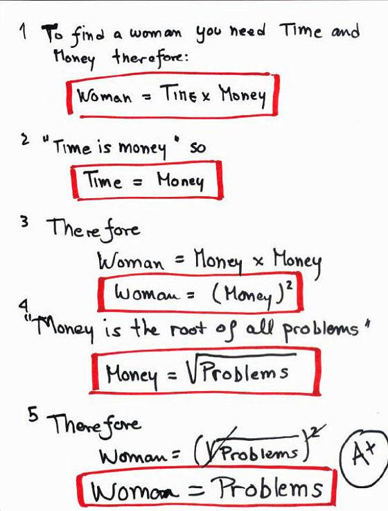Women problems funny the fun learning for Portent meaning in english