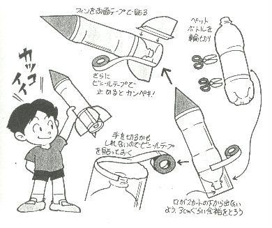 Kepada yang berminat nak buat roket botol ni,boleh rujuk sini (korang ...
