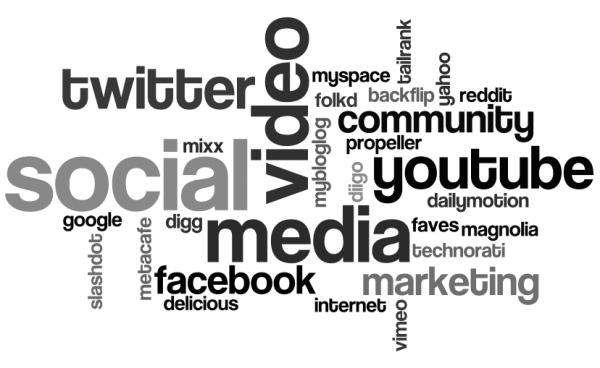 Sosyal Medyanın Teknolojik Boyutu