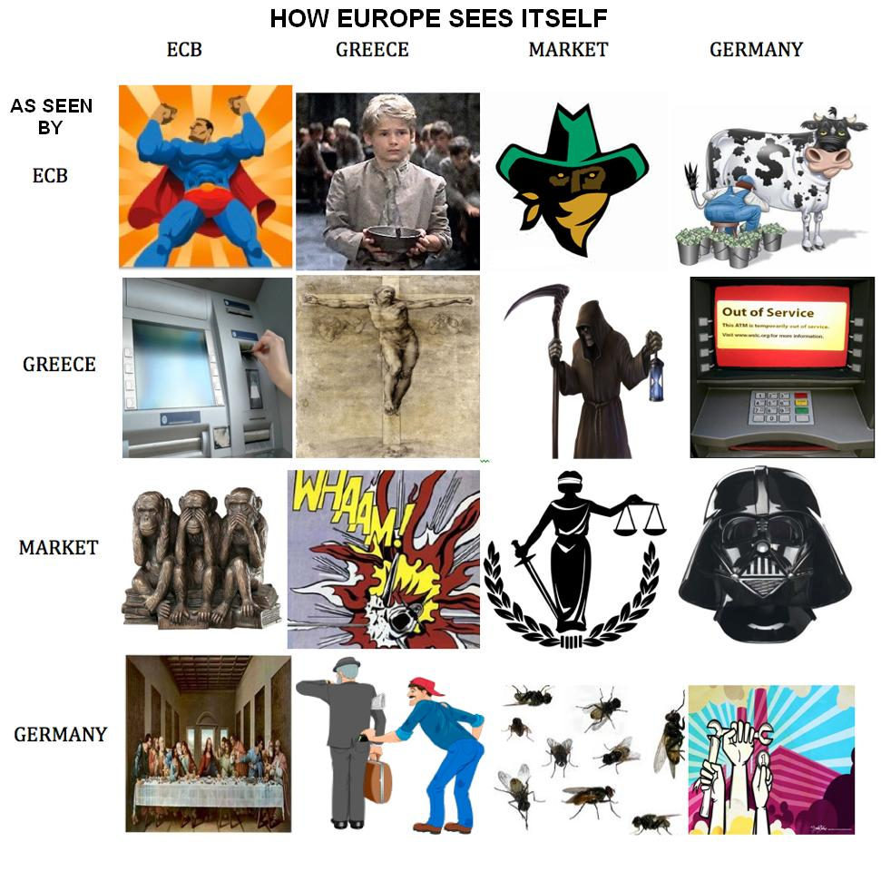how europe sees itself