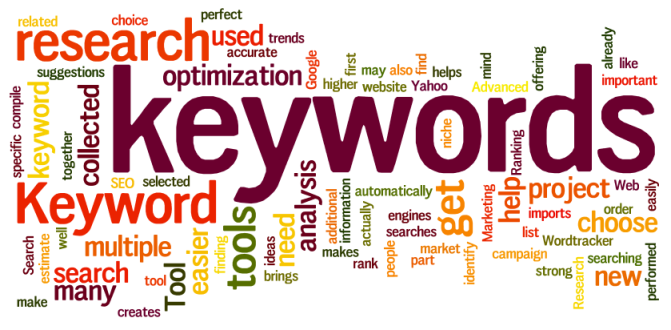 High Ranking Keywords