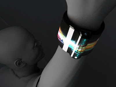 Innovative and Cool Wrist Worn Gadgets (15) 1