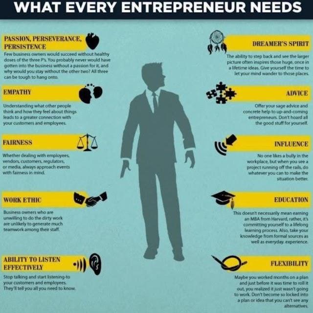 What every entrepreneur needs ?