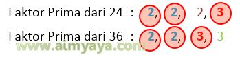 Gambar: FPB dari 24 dan 36 (faktor sama)